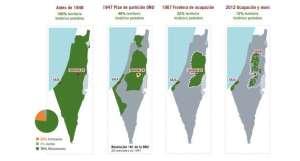PERMANENTE INVASION DE ISRAEL CONTRA PALESTINA