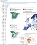 EVOLUCION POBLACION RURAL ESP 1991 2008 Y DENSIDAD POBL. EUROPA